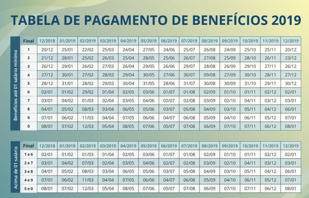 Calendário de pagamentos do INSS em 2019 — Foto: Reprodução