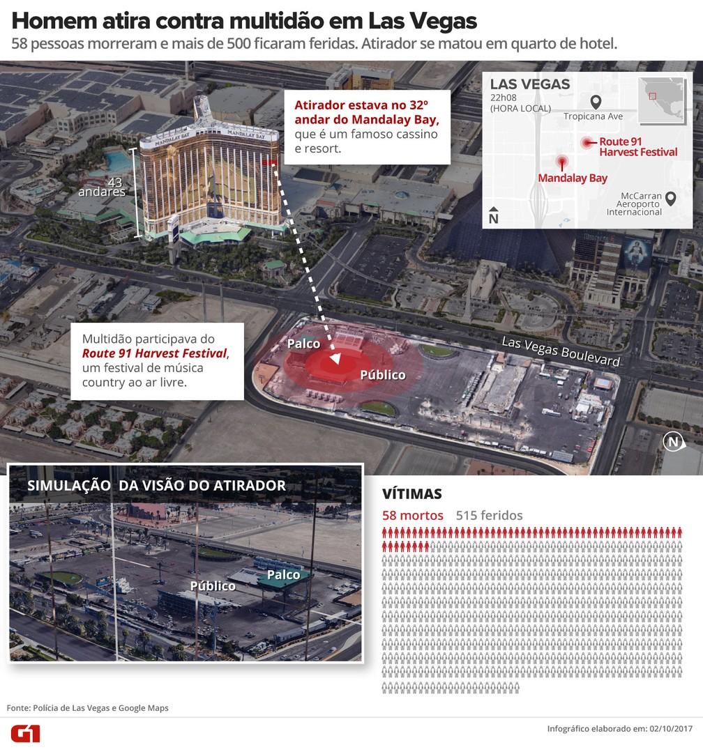 Homem atira em multidão em Las Vegas (Foto: Arte/G1)
