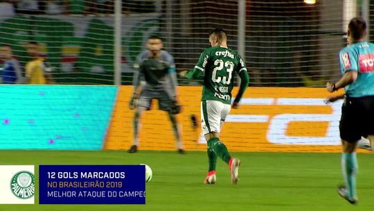 """Jornalista exalta invencibilidade do Palmeiras e cogita """"campanha europeia"""""""