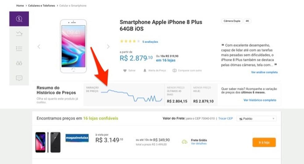 Ação para visualizar o gráfico de variação do preço em um produto no site Zoom — Foto: Reprodução/Marvin Costa