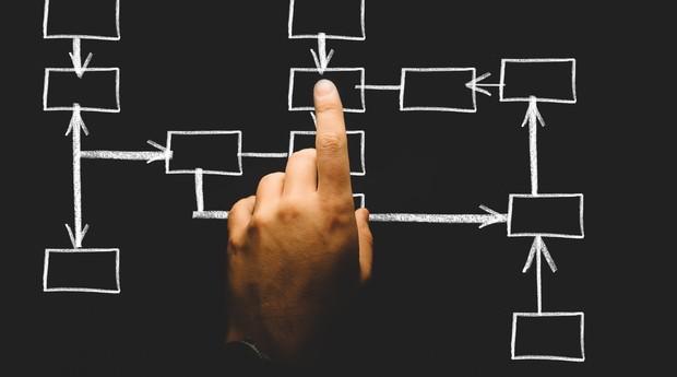 Estratégia, plano, planejamento, plano de negócio (Foto: Reprodução/Pexel)