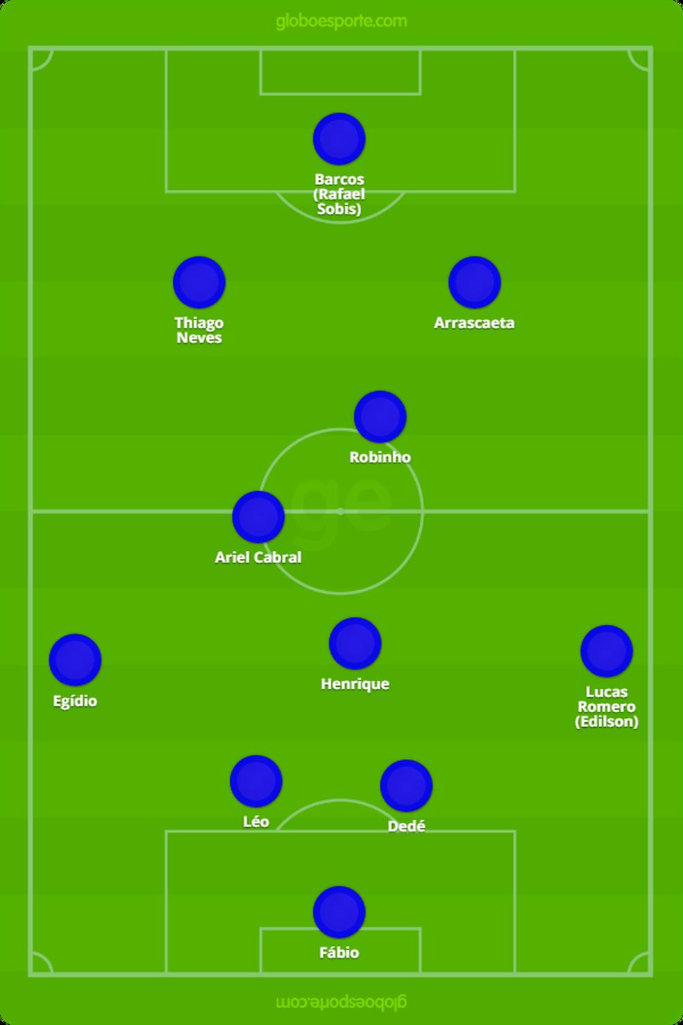 Formação provável do Cruzeiro para jogo contra o Corinthians (Foto: GloboEsporte.com)
