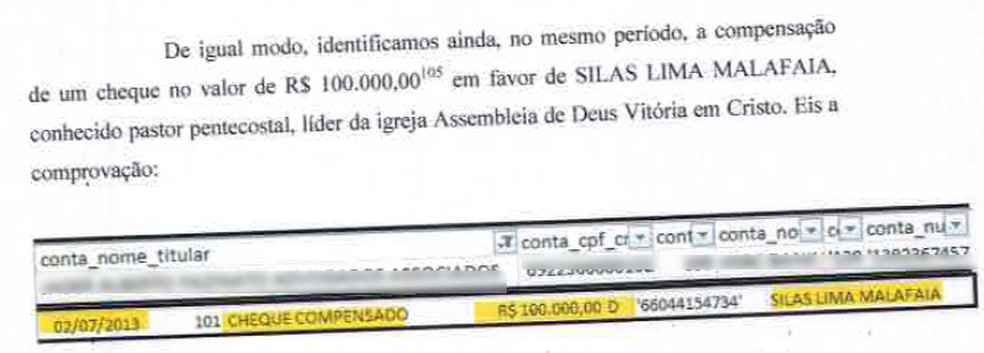 Trecho do relatório da PF que aponta que o pastor Silas Malafaia recebeu repasse de R$ 100 mil — Foto: Reprodução