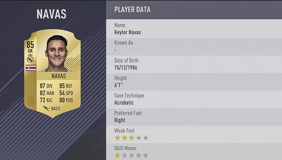 Navas é o nono melhor goleiro em FIFA 18 (Foto: Reprodução/Beatriz Benini)