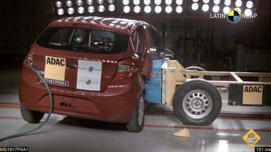 Ford Ka recebe zero estrela em teste de colisão