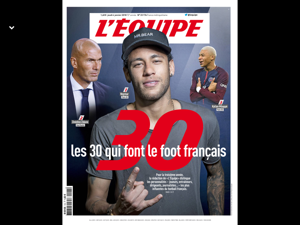 Neymar é eleito personalidade do ano em lista do jornal