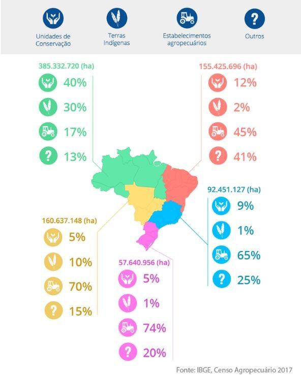 Ocupação do território brasileiro (Foto: Divulgação/IBGE e Agência Brasil)