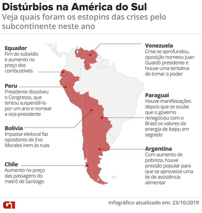Resultado de imagem para américa do sul países e regiões