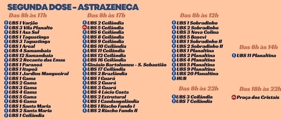 Postos de vacinação para a segunda dose da AstraZeneca no DF, nesta segunda-feira (10) — Foto: SES-DF/Reprodução