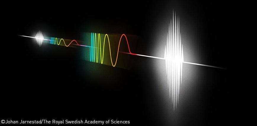 Desenho que retrata os feixes de laser  (Foto: Divulgação)
