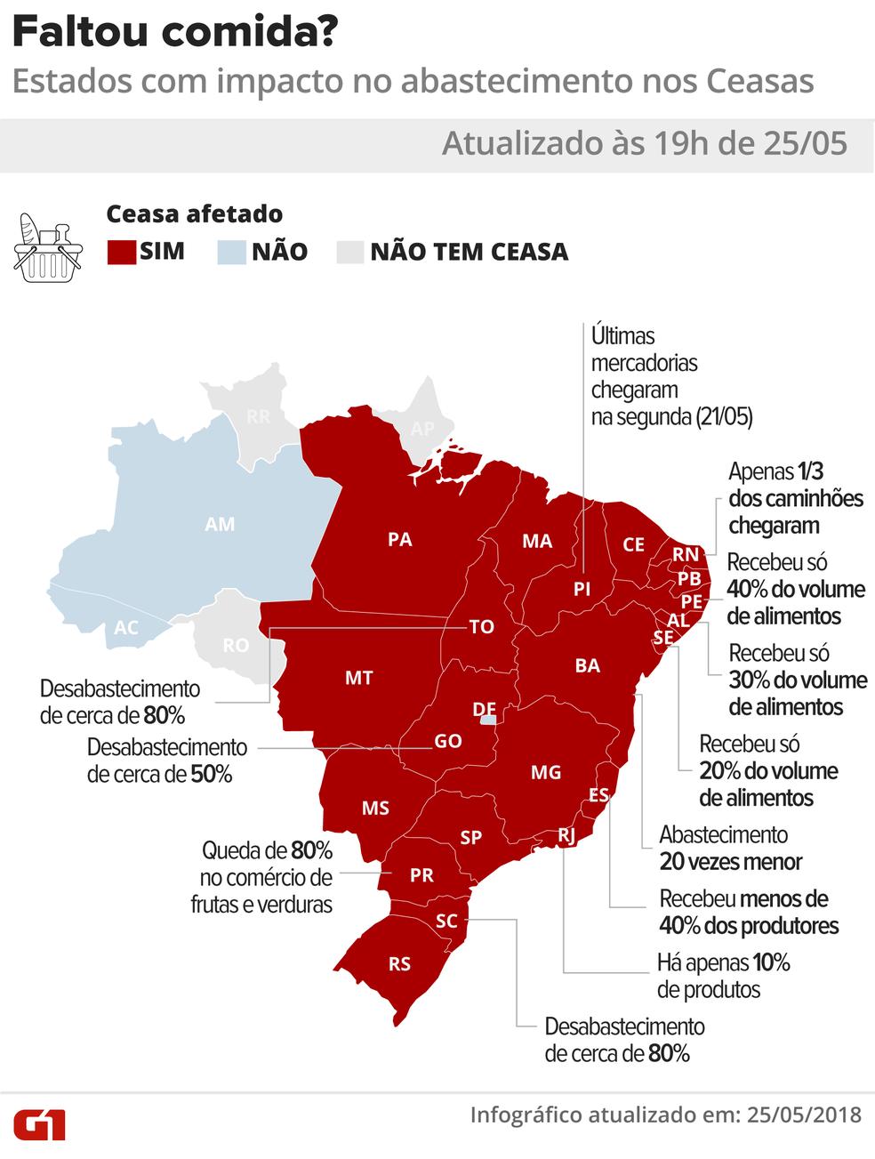 19h: Mapa dos estados onde houve impacto no abastecimentos dos Ceasa (Foto: Alexandre Mauro e Igor Estrella/G1)