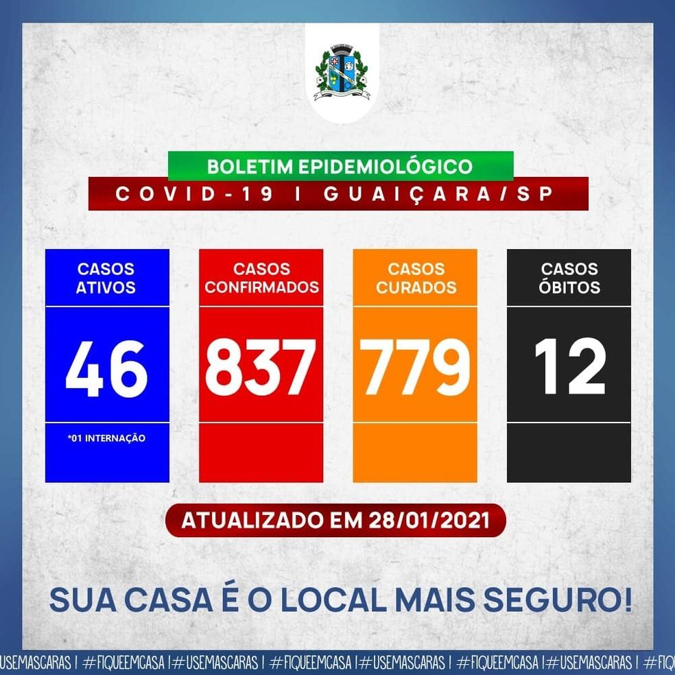 Prefeitura de Guaiçara divulga 12ª morte por Covid — Foto: Prefeitura de Guaiçara/Divulgação