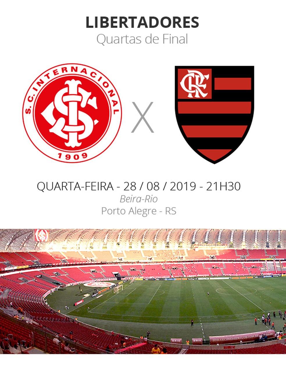 Inter X Flamengo Tudo O Que Você Precisa Saber Sobre O Jogo