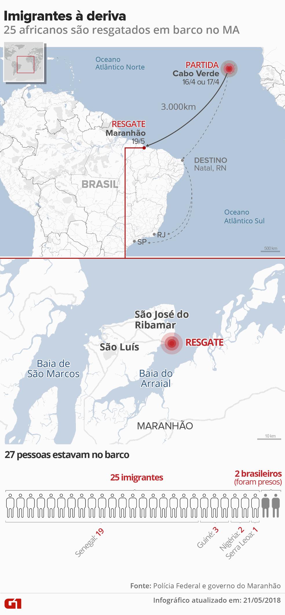 25 imigrantes foram resgatados após ficarem a deriva no oceano (Foto: Arte/G1)