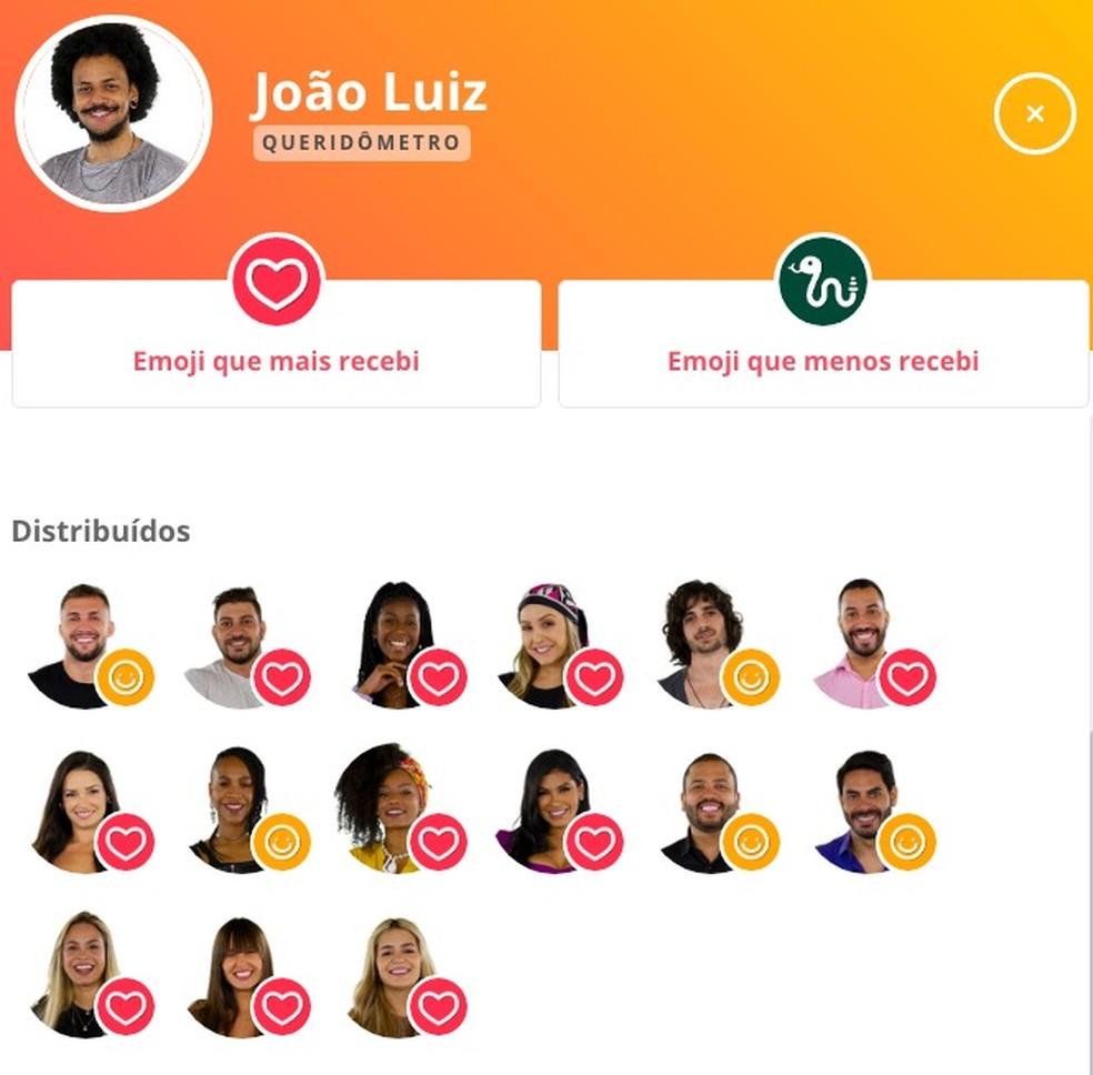 Queridômetro João Luiz - 21/2 — Foto: Globo