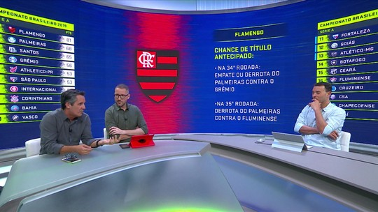 """André Rizek diz que """"é questão de tempo para o Flamengo ser campeão"""""""