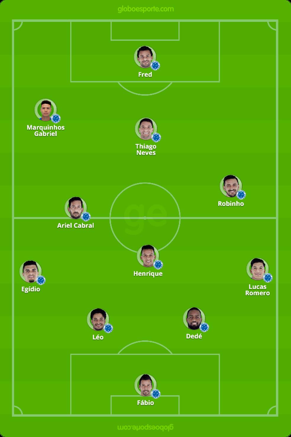Provável Cruzeiro para enfrentar o Atlético-MG  — Foto: GloboEsporte.com