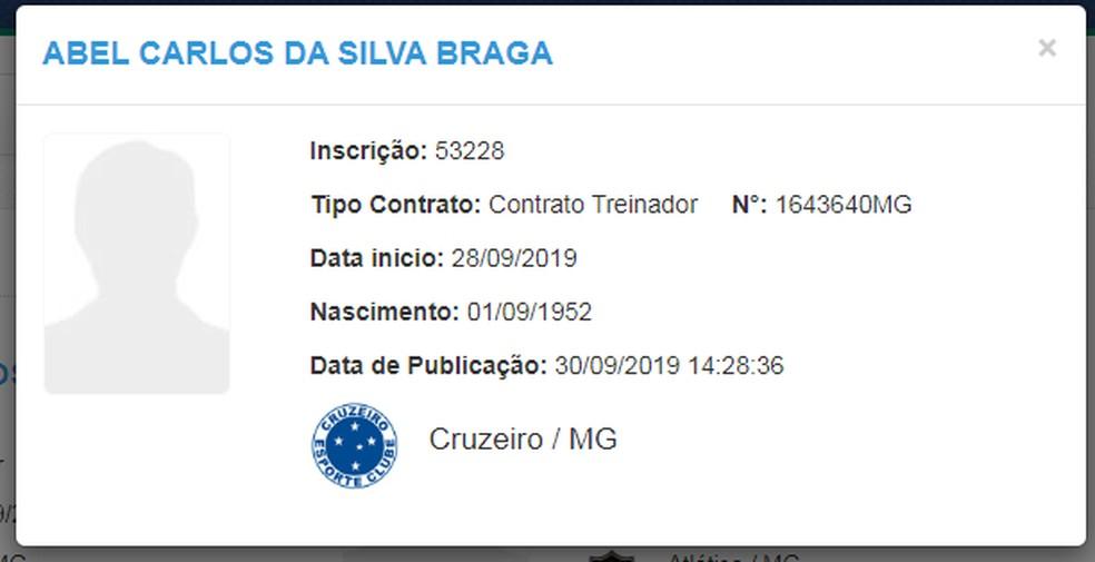 Abel Braga está regularizado no BID — Foto: GloboEsporte.com
