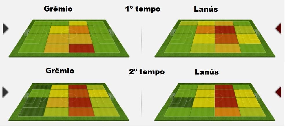 Mapas de calor mostram diferença do Grêmio entre os tempos (Foto: Reprodução / Conmebol)