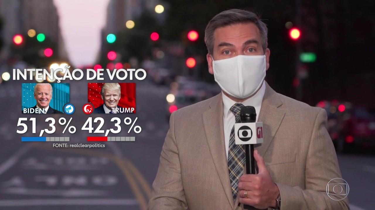Candidatos intensificam campanha na reta final das eleições americanas