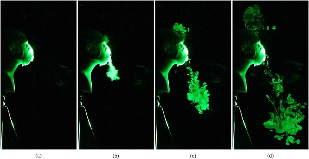 Visualização da propagação da gota quando uma máscara valvulada é usada para impedir o jato expelido — Foto: Siddhartha Verma, Manhar Dhanak, John Frankenfield