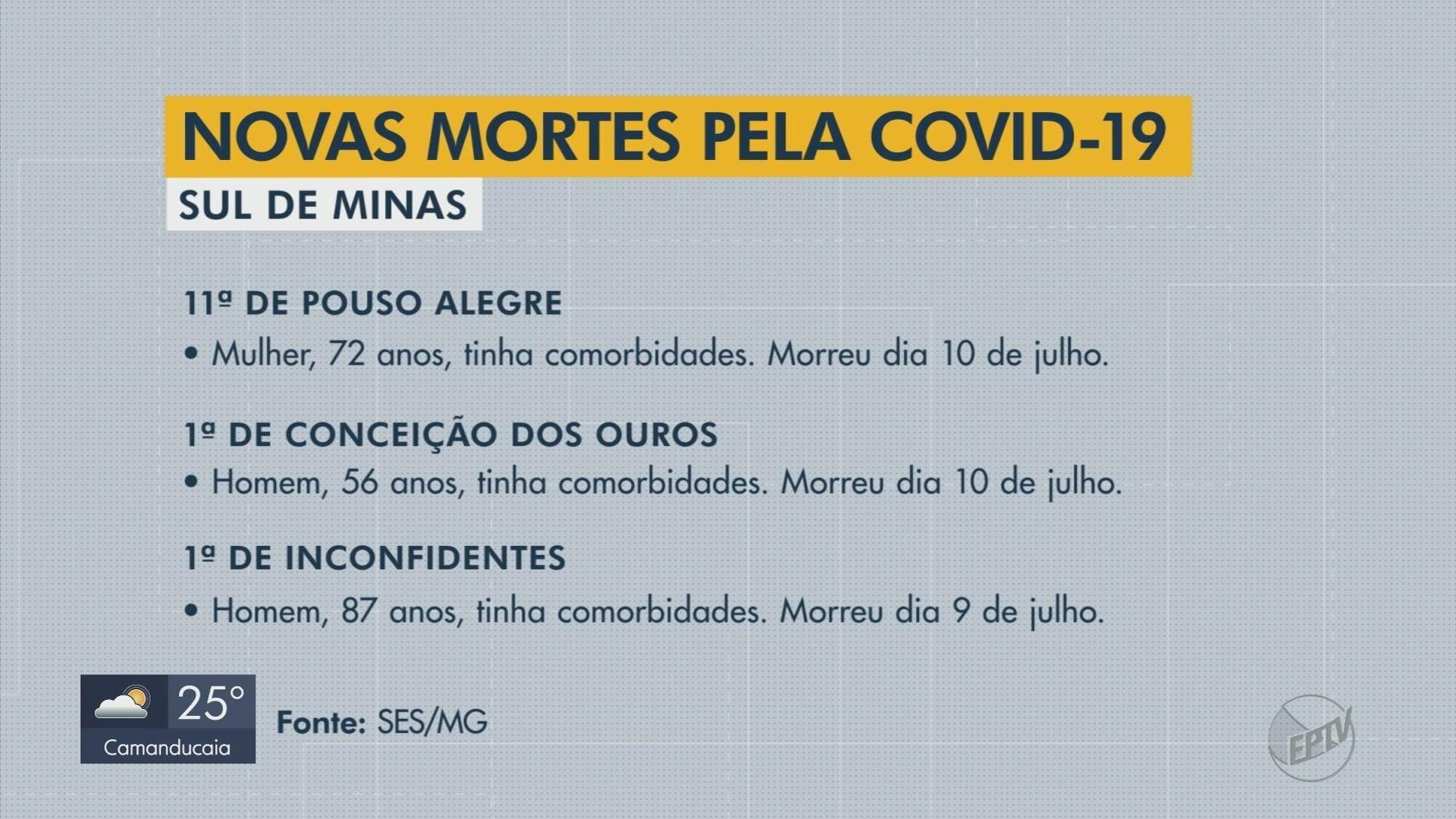 VÍDEOS: EPTV 1 Sul de Minas de segunda-feira, 13 de julho