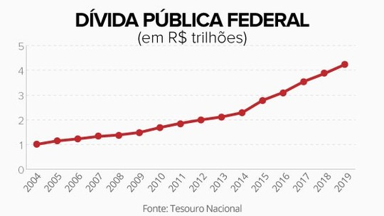Foto: (Rodrigo Cunha/G1)