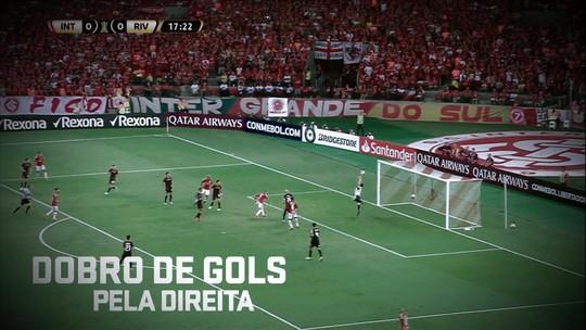 Espião Estatístico analisa o caminho do River até a final da Libertadores contra o Flamengo
