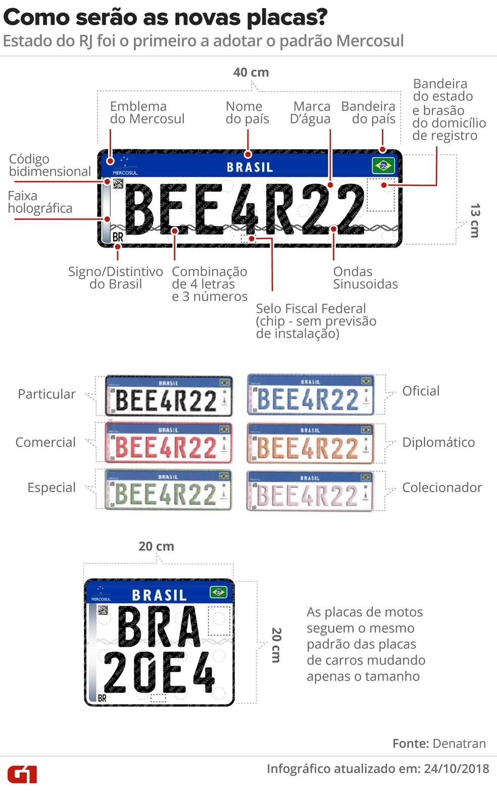 Entenda os detalhes do novo padrão de placas adotado no Mercosul — Foto: Karina Almeida/G1