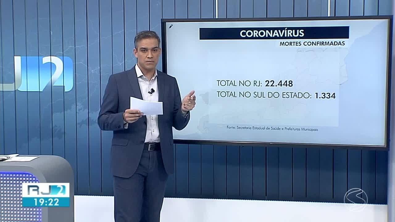 Quatro cidades da região registram novas mortes por Covid-19