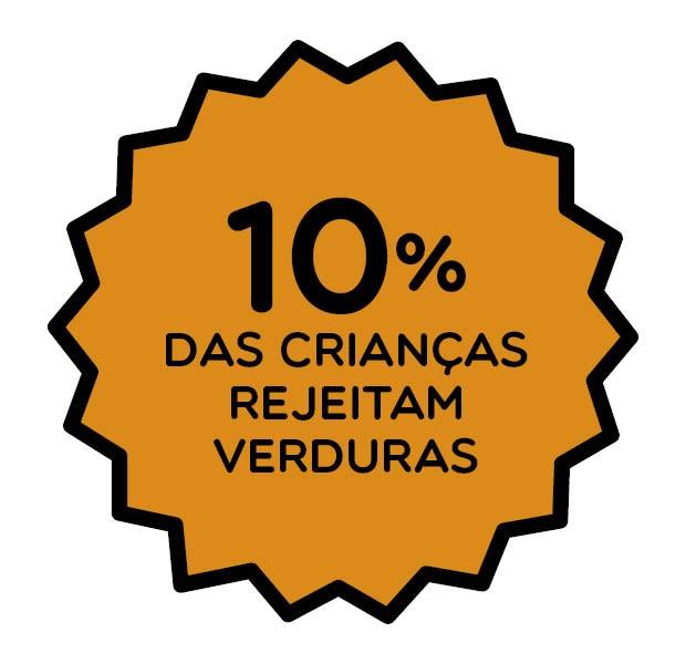 10%  das crianças rejeitam verduras (Foto: Crescer)