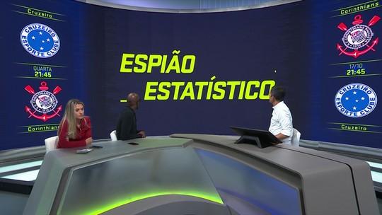 Cruzeiro mal em casa, Corinthians bom visitante... Veja os números dos finalistas da Copa do Brasil