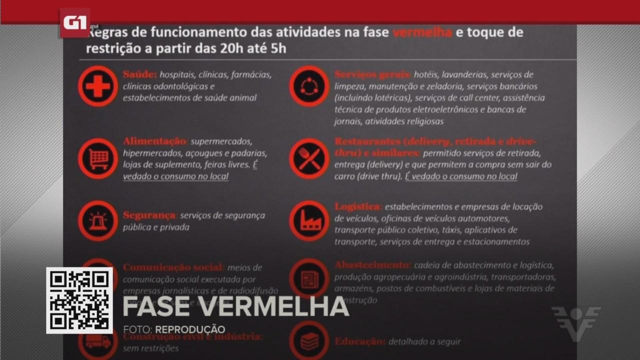 G1 em 1 Minuto - Santos: Baixada Santista e Vale do Ribeira regridem para a fase vermelha