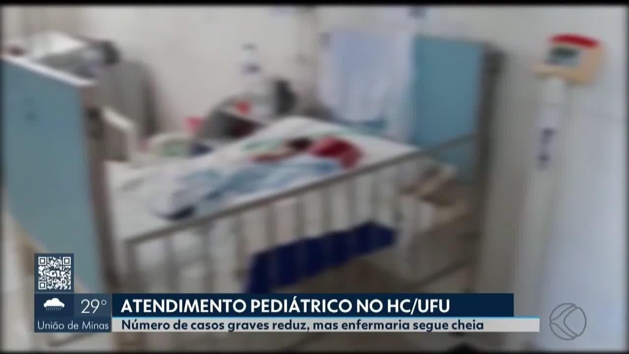 Número de casos graves da Covid-19 reduz na pediatria do HC-UFU em Uberlândia