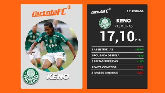 Com três assistências, garçom Keno é o mito da rodada #28; veja seleção