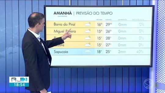 Meteorologia prevê fim de semana de sol no Sul do Rio