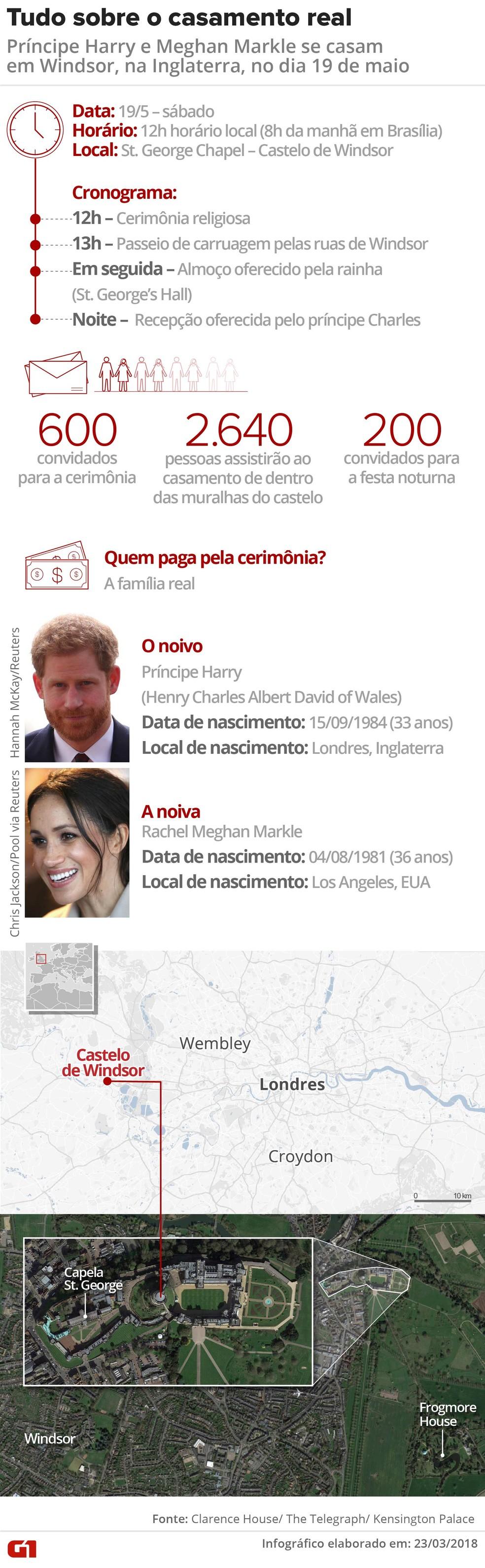 Como será o casamento de Meghan e Harry (Foto: Inforgrafia: Rodrigo Cunha, Igor Estrella/G1)