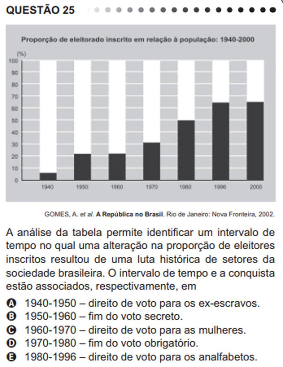 Enem 2011 - prova azul - questão 25 — Foto: Reprodução/Inep