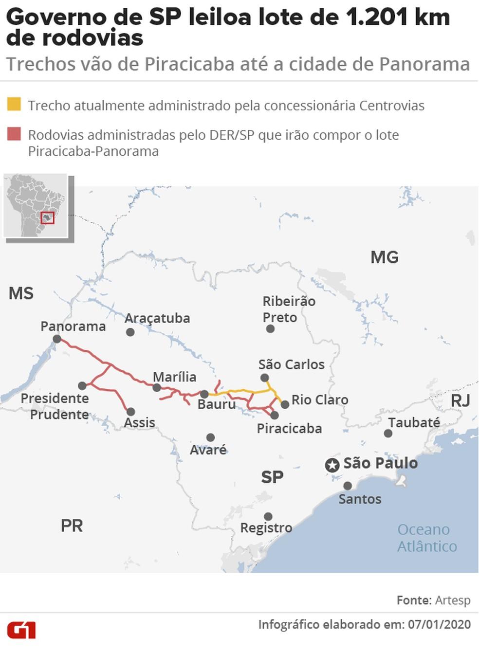 Mapa do pacote de concessão de rodovias Piracicaba-Panorama — Foto: Arte / G1