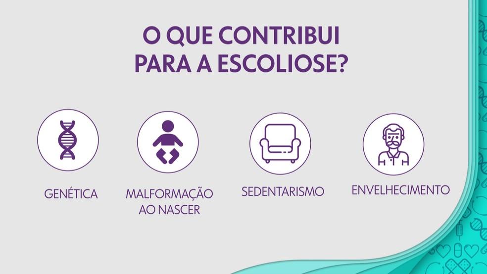 Saiba os fatores que contribuem para a escoliose — Foto: Arte/ TV Globo