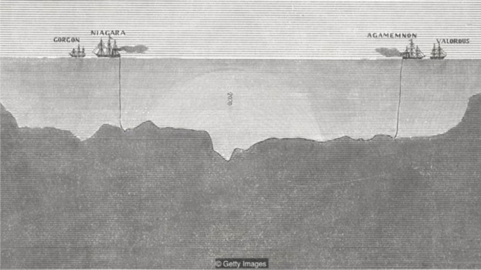 Primeiros mapas não eram apenas ferramentas rudimentares de navegação, mas também confusos e contraditórios (Foto: Getty Images)