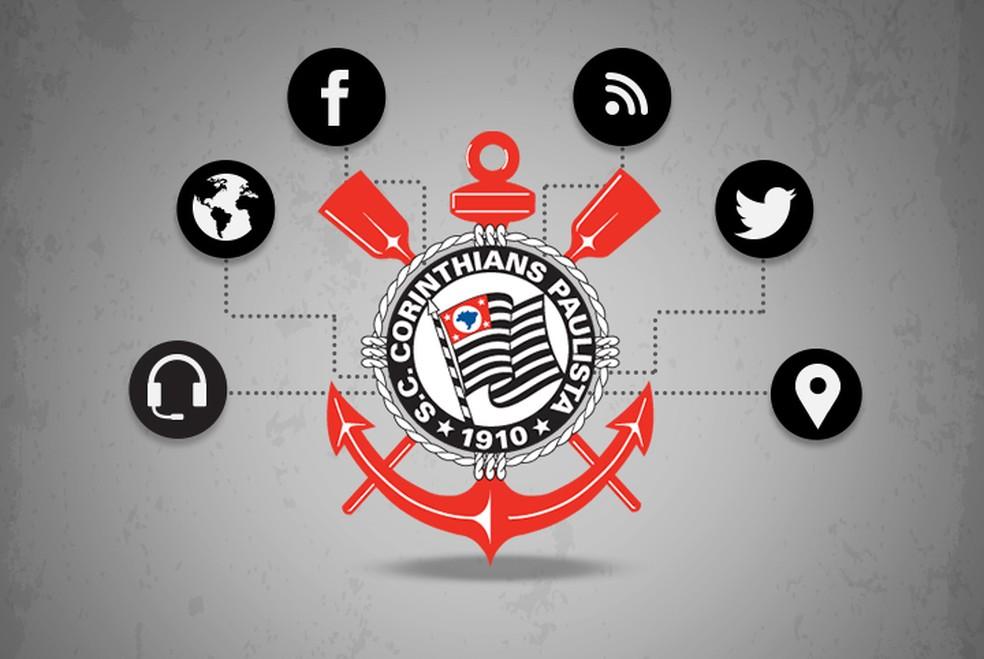 c2ef461036 ... Corinthians quer integrar diferentes redes sociais dentro de sua  plataforma — Foto  Infografia