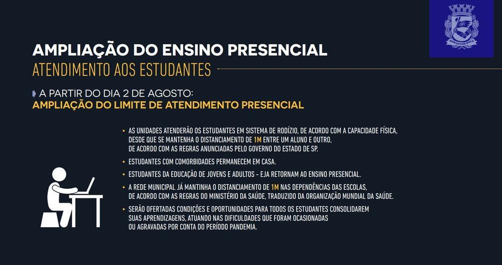 Protocolo da Prefeitura de São Paulo para ensino presencial na rede municipal. — Foto: Divulgação/Prefeitura de SP