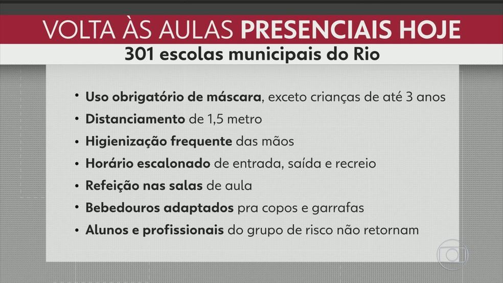 Rio tem regras para o retorno às aulas nas escolas municipais — Foto: Reprodução/ TV Globo