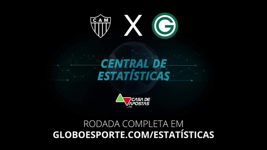 Atlético-MG x Goiás: veja como assistir, escalações, desfalques e arbitragem