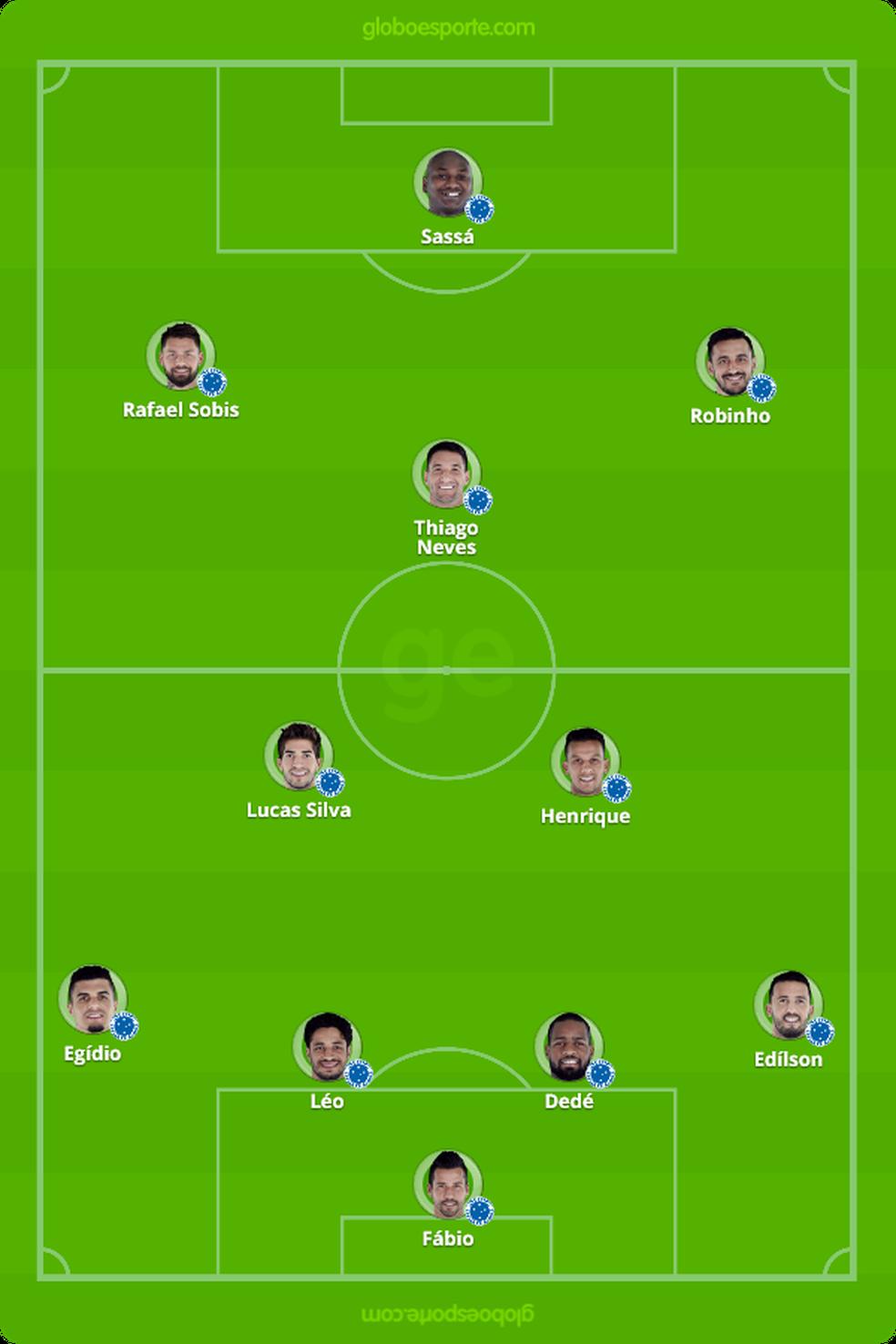 Provável Cruzeiro para o jogo contra o Santos (Foto: GloboEsporte.com)