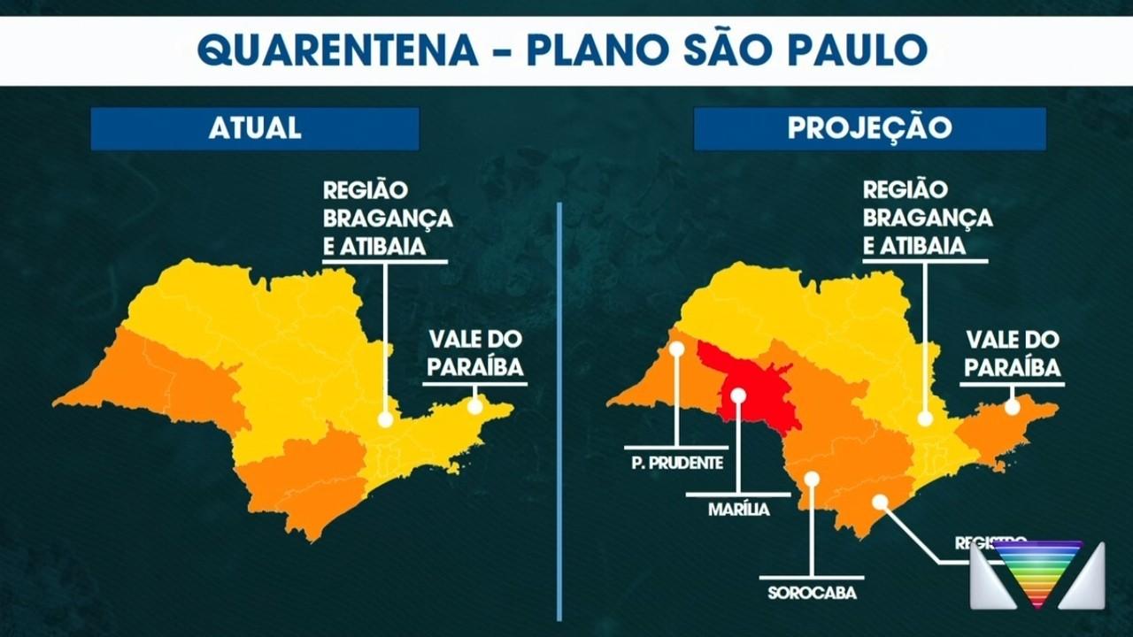 Com aumento nos casos e internações, Estado deve regredir Vale à fase laranja do Plano SP
