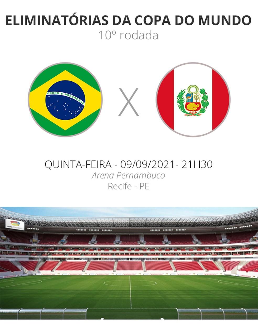Brasil x Peru: onde assistir, escalações, desfalques e arbitragem do jogo  das Eliminatórias | eliminatórias - américa do sul | ge