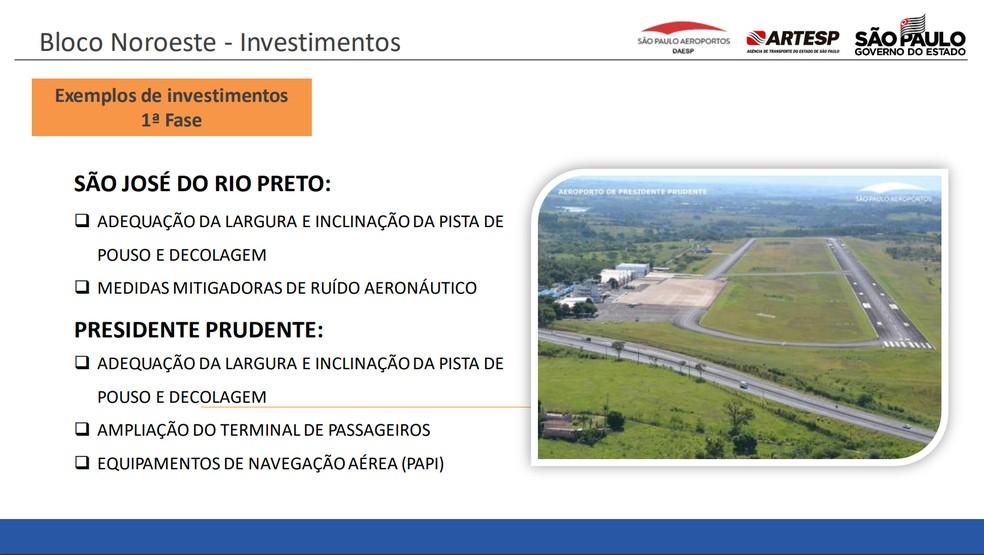 Plano prevê possíveis investimentos para a 1ª fase — Foto: Reprodução/Artesp