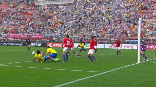 Melhores momentos: Brasil 0 (4x5) 0 Chile pelo Torneio Internacional Feminino de Futebol